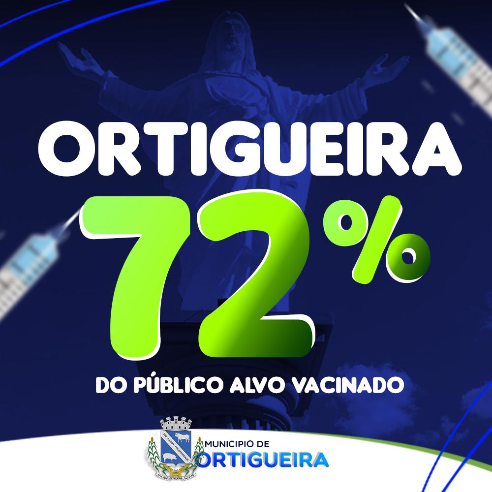 EM ORTIGUEIRA 72% P�BLICO ALVO VACINADO